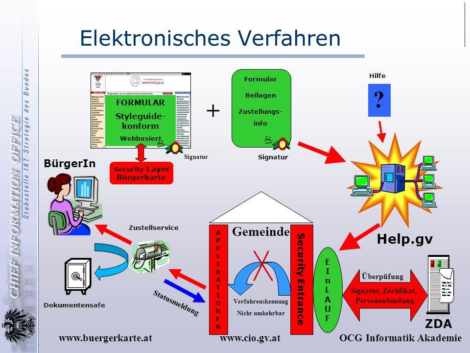 www.cio.gv.atOCG Informatik Akademiewww.buergerkarte.at Elektronisches Verfahren FORMULAR Styleguide- konform Webbasiert BürgerIn Signatur Security La