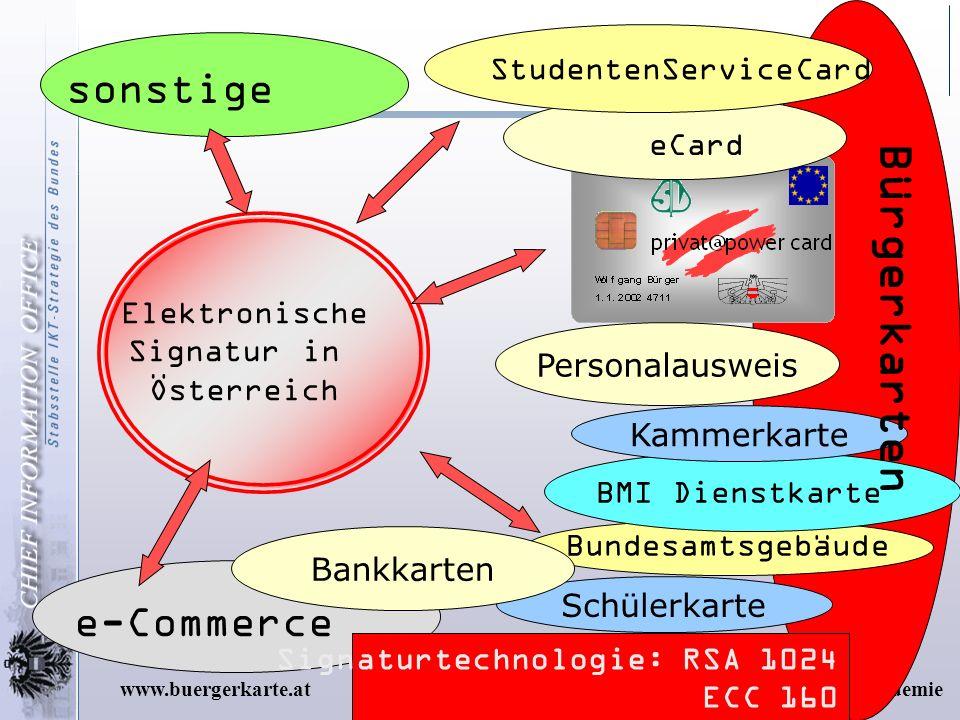 www.cio.gv.atOCG Informatik Akademiewww.buergerkarte.at Schülerkarte Elektronische Signatur in Österreich eCard BMI Dienstkarte StudentenServiceCard B