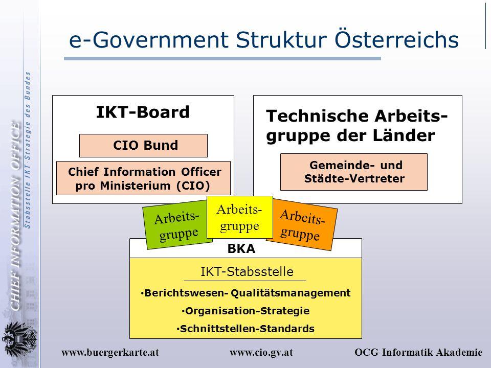 www.cio.gv.atOCG Informatik Akademiewww.buergerkarte.at e-Government Struktur Österreichs BKA IKT-Stabsstelle Berichtswesen- Qualitätsmanagement Organ