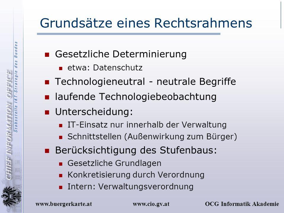 www.cio.gv.atOCG Informatik Akademiewww.buergerkarte.at Grundsätze eines Rechtsrahmens Gesetzliche Determinierung etwa: Datenschutz Technologieneutral