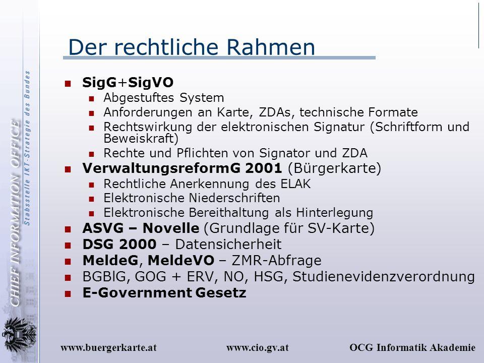 www.cio.gv.atOCG Informatik Akademiewww.buergerkarte.at Der rechtliche Rahmen SigG+SigVO Abgestuftes System Anforderungen an Karte, ZDAs, technische F