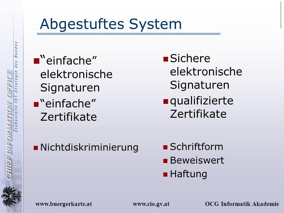 www.cio.gv.atOCG Informatik Akademiewww.buergerkarte.at Abgestuftes System einfache elektronische Signaturen einfache Zertifikate Nichtdiskriminierung