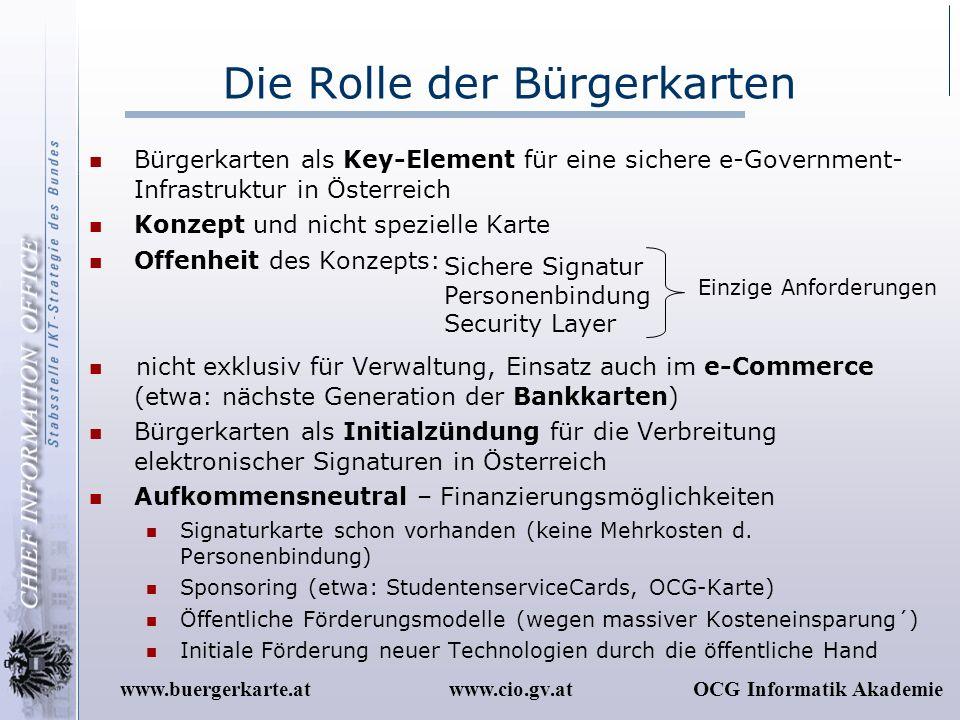 www.cio.gv.atOCG Informatik Akademiewww.buergerkarte.at Die Rolle der Bürgerkarten Bürgerkarten als Key-Element für eine sichere e-Government- Infrast