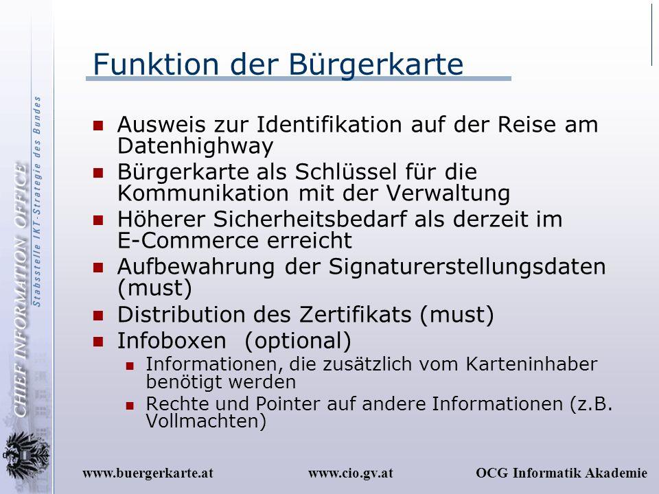 www.cio.gv.atOCG Informatik Akademiewww.buergerkarte.at Funktion der Bürgerkarte Ausweis zur Identifikation auf der Reise am Datenhighway Bürgerkarte