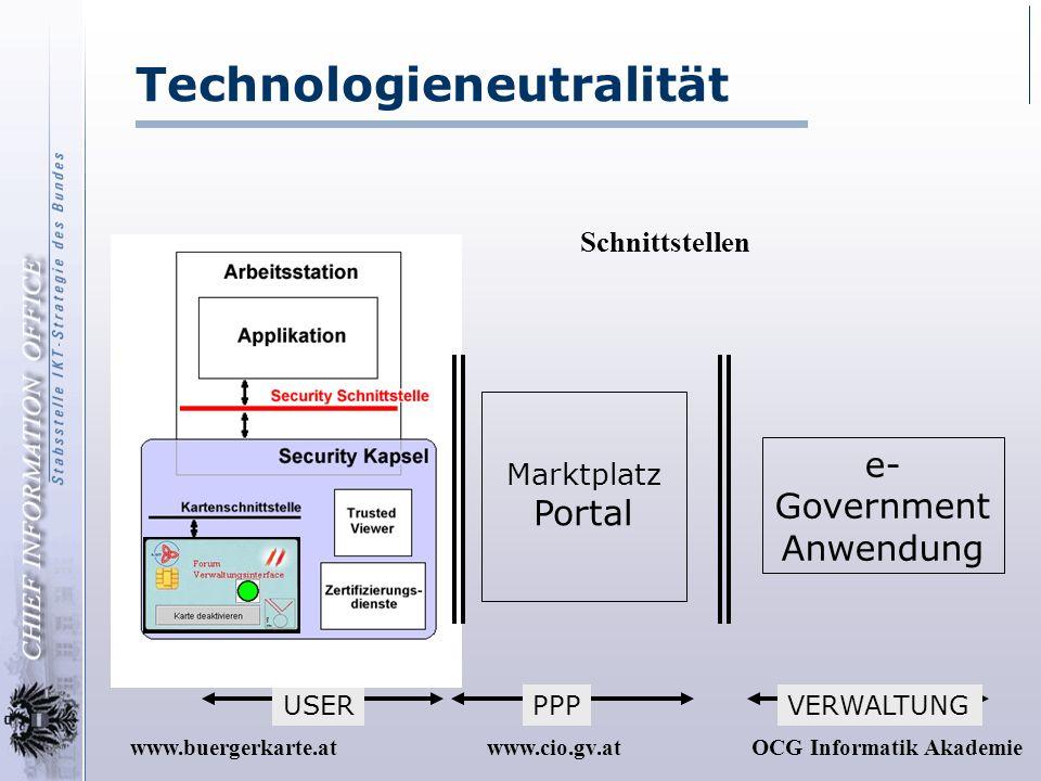 www.cio.gv.atOCG Informatik Akademiewww.buergerkarte.at Technologieneutralität Schnittstellen e- Government Anwendung Marktplatz Portal USERPPPVERWALT