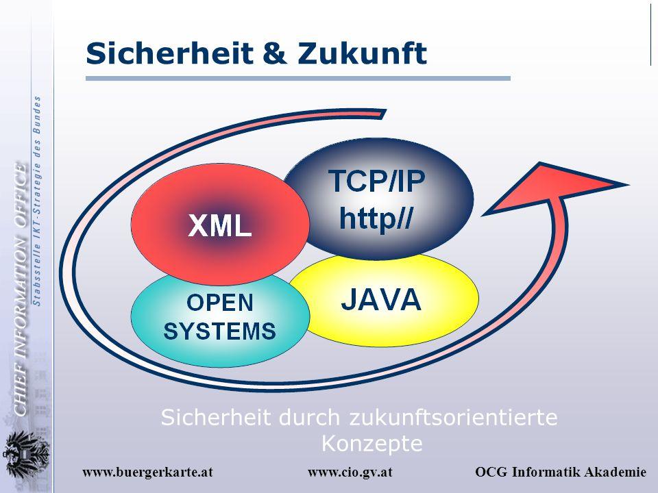 www.cio.gv.atOCG Informatik Akademiewww.buergerkarte.at Sicherheit & Zukunft Sicherheit durch zukunftsorientierte Konzepte
