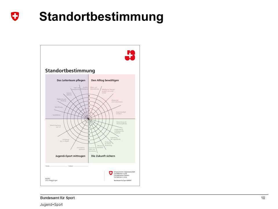 18 Bundesamt für Sport Jugend+Sport Standortbestimmung