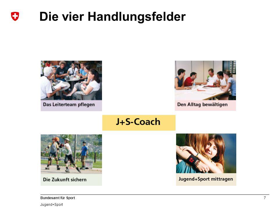 7 Bundesamt für Sport Jugend+Sport Die vier Handlungsfelder