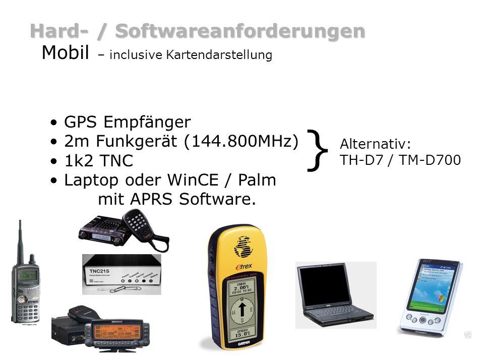 Hard- / Softwareanforderungen Mobil – inclusive Kartendarstellung GPS Empfänger 2m Funkgerät (144.800MHz) 1k2 TNC Laptop oder WinCE / Palm mit APRS So