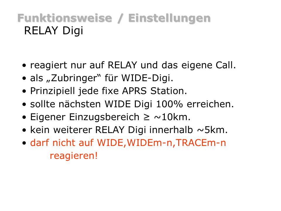 Funktionsweise / Einstellungen RELAY Digi reagiert nur auf RELAY und das eigene Call. als Zubringer für WIDE-Digi. Prinzipiell jede fixe APRS Station.