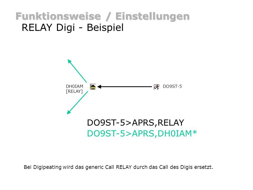 Funktionsweise / Einstellungen RELAY Digi - Beispiel DO9ST-5DH0IAM [RELAY] DO9ST-5>APRS,RELAY DO9ST-5>APRS,DH0IAM* Bei Digipeating wird das generic Ca