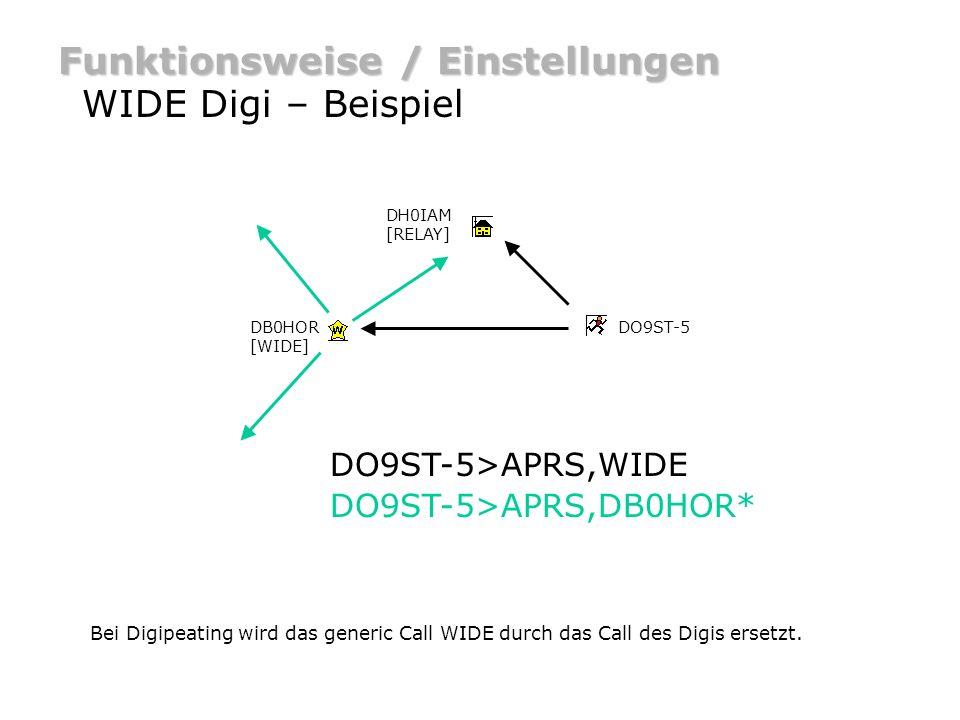 Funktionsweise / Einstellungen WIDE Digi – Beispiel DO9ST-5DB0HOR [WIDE] DO9ST-5>APRS,WIDE DO9ST-5>APRS,DB0HOR* Bei Digipeating wird das generic Call