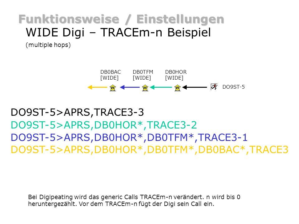 Funktionsweise / Einstellungen WIDE Digi – TRACEm-n Beispiel (multiple hops) DB0HOR [WIDE] DO9ST-5>APRS,TRACE3-3 DO9ST-5>APRS,DB0HOR*,TRACE3-2 Bei Dig