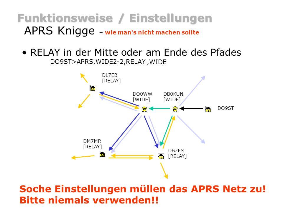 Funktionsweise / Einstellungen APRS Knigge – wie mans nicht machen sollte RELAY in der Mitte oder am Ende des Pfades DO9ST>APRS,WIDE2-2,RELAY DB0KUN [