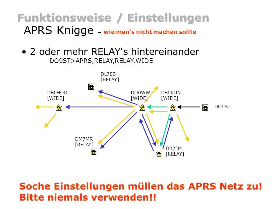 Funktionsweise / Einstellungen APRS Knigge – wie mans nicht machen sollte 2 oder mehr RELAYs hintereinander DO9ST>APRS,RELAY,RELAY,WIDE DB0KUN [WIDE]