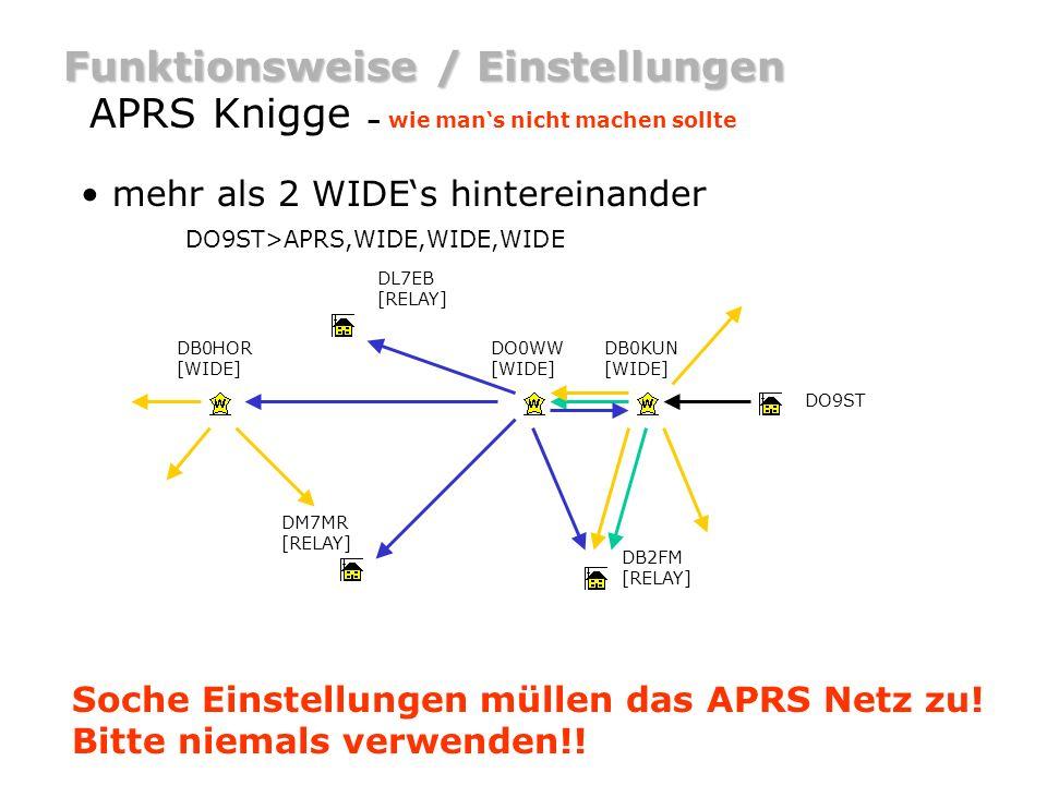 Funktionsweise / Einstellungen APRS Knigge – wie mans nicht machen sollte mehr als 2 WIDEs hintereinander DO9ST>APRS,WIDE,WIDE,WIDE DB0KUN [WIDE] DO0W