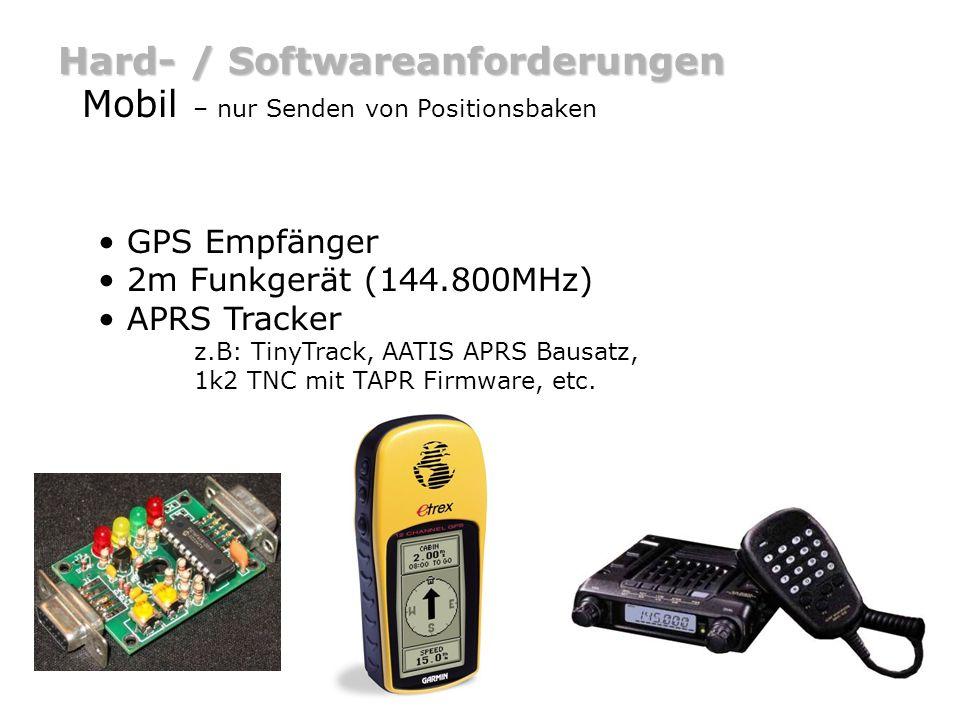 Hard- / Softwareanforderungen Mobil – nur Senden von Positionsbaken GPS Empfänger 2m Funkgerät (144.800MHz) APRS Tracker z.B: TinyTrack, AATIS APRS Ba