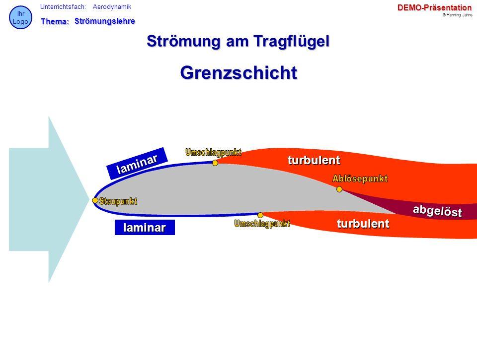 Thema: Unterrichtsfach: © Henning Jahns Ihr LogoDEMO-Präsentation AerodynamikStrömungslehre Strömung am Tragflügel Grenzschicht laminar laminar turbul