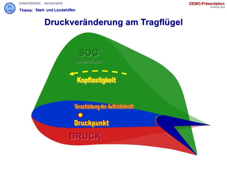 Thema: Unterrichtsfach: © Henning Jahns Ihr LogoDEMO-Präsentation Aerodynamik Start- und Landehilfen Druckveränderung am Tragflügel SOG Unterdruck DRU