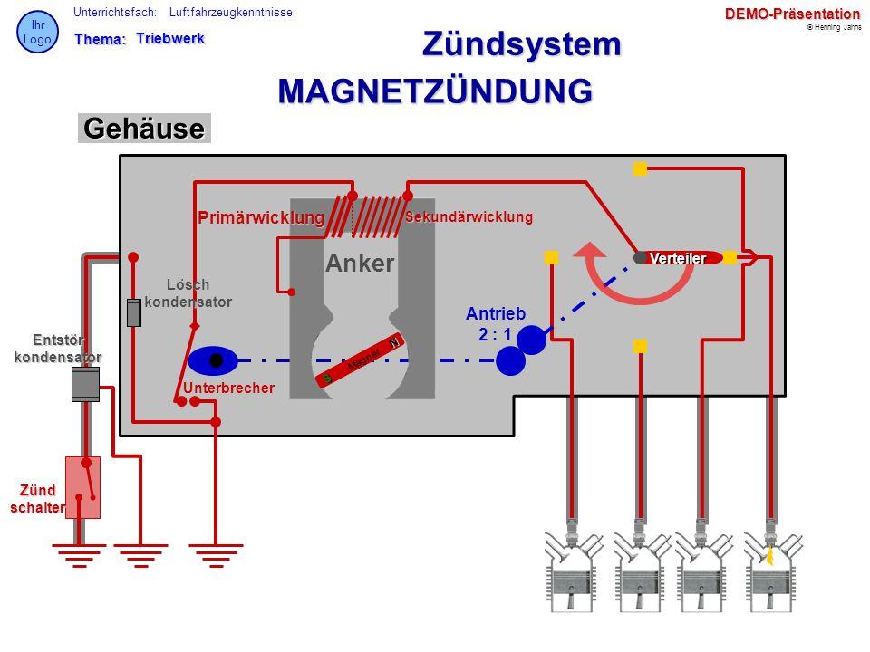 Thema: Unterrichtsfach: © Henning Jahns Ihr LogoDEMO-Präsentation LuftfahrzeugkenntnisseTriebwerk Zündsystem MAGNETZÜNDUNG Verteiler S M a g n e t N N