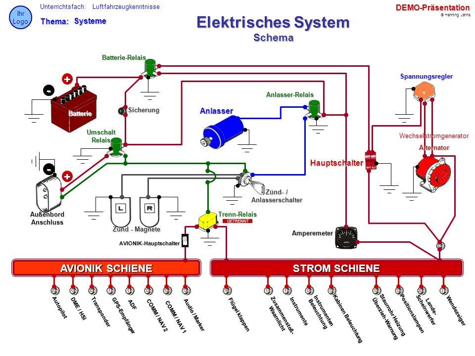 Thema: Unterrichtsfach: © Henning Jahns Ihr LogoDEMO-Präsentation LuftfahrzeugkenntnisseSysteme Elektrisches System Schema Spannungsregler Batterie An