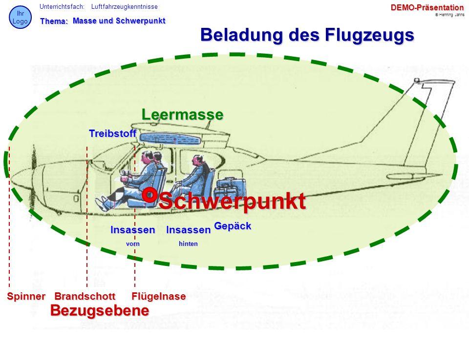 Thema: Unterrichtsfach: © Henning Jahns Ihr LogoDEMO-Präsentation Luftfahrzeugkenntnisse Masse und Schwerpunkt Beladung des Flugzeugs Leermasse Spinne