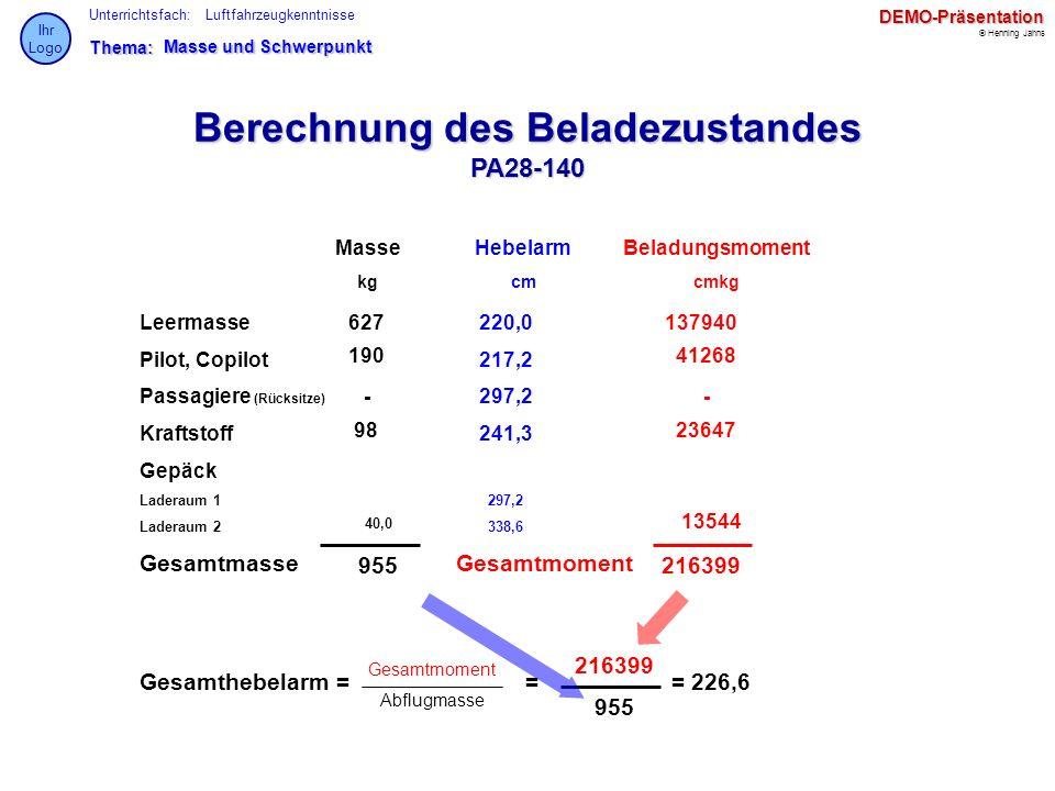 Thema: Unterrichtsfach: © Henning Jahns Ihr LogoDEMO-Präsentation Luftfahrzeugkenntnisse Masse und Schwerpunkt Leermasse 220,0 Pilot, Copilot 217,2 Pa