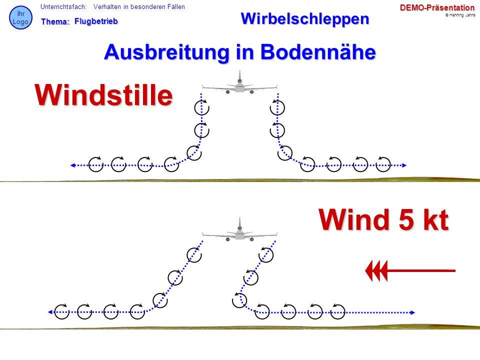 Thema: Unterrichtsfach: © Henning Jahns Ihr LogoDEMO-Präsentation Verhalten in besonderen FällenFlugbetrieb Wirbelschleppen Ausbreitung in Bodennähe W