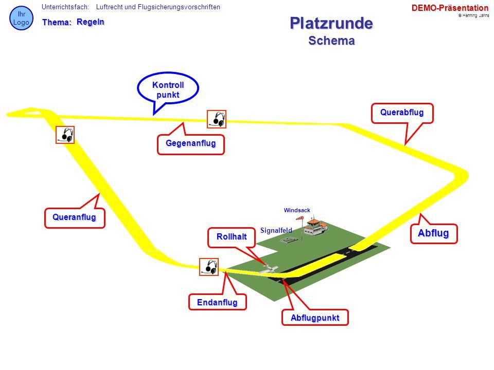 Thema: Unterrichtsfach: © Henning Jahns Ihr LogoDEMO-Präsentation Luftrecht und FlugsicherungsvorschriftenRegeln Platzrunde Schema Windsack Signalfeld