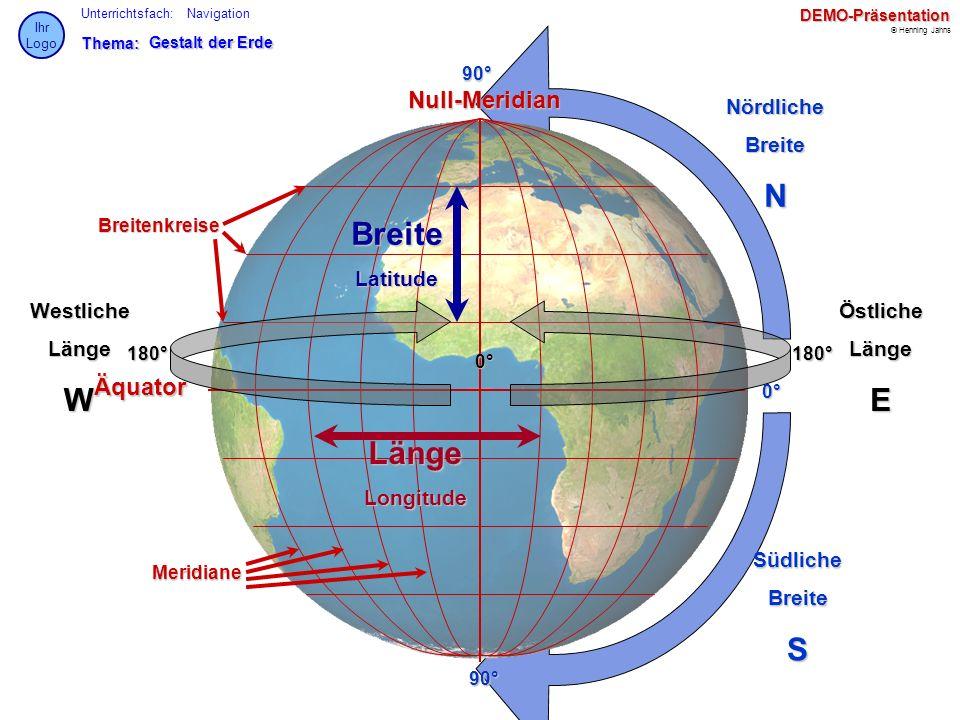 Thema: Unterrichtsfach: © Henning Jahns Ihr LogoDEMO-Präsentation Navigation Gestalt der Erde Äquator Null-Meridian 0° 180°180° ÖstlicheLängeEWestlich
