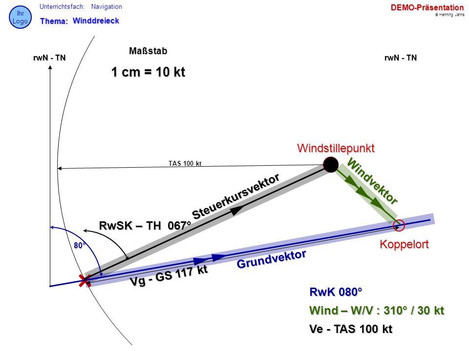 Thema: Unterrichtsfach: © Henning Jahns Ihr LogoDEMO-Präsentation NavigationWinddreieck rwN - TN 80° Maßstab 1 cm = 10 kt Koppelort Windstillepunkt Wi