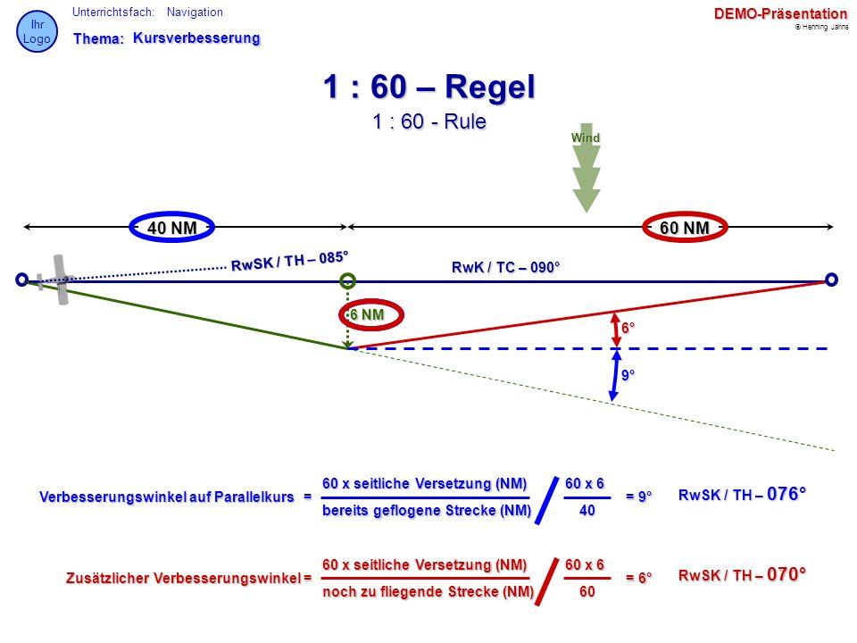 Thema: Unterrichtsfach: © Henning Jahns Ihr LogoDEMO-Präsentation NavigationKursverbesserung 1 : 60 – Regel 1 : 60 - Rule Wind 40 NM 6 NM RwK / TC – 0