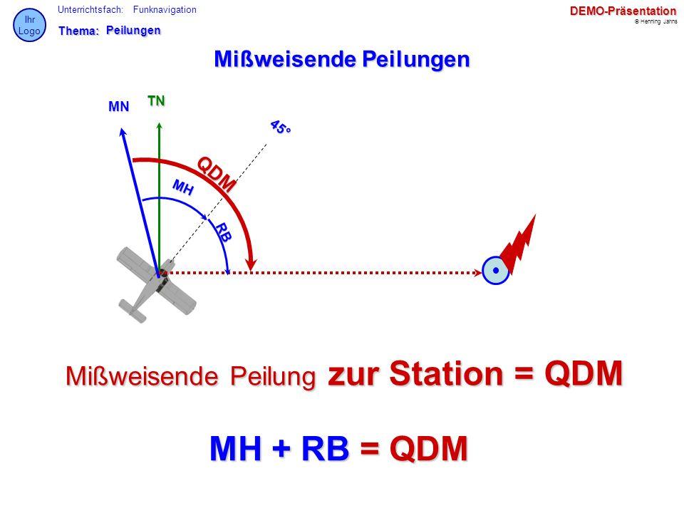 Thema: Unterrichtsfach: © Henning Jahns Ihr LogoDEMO-Präsentation FunknavigationPeilungen Mißweisende Peilungen TN MN MH RB QDM Mißweisende Peilung zu
