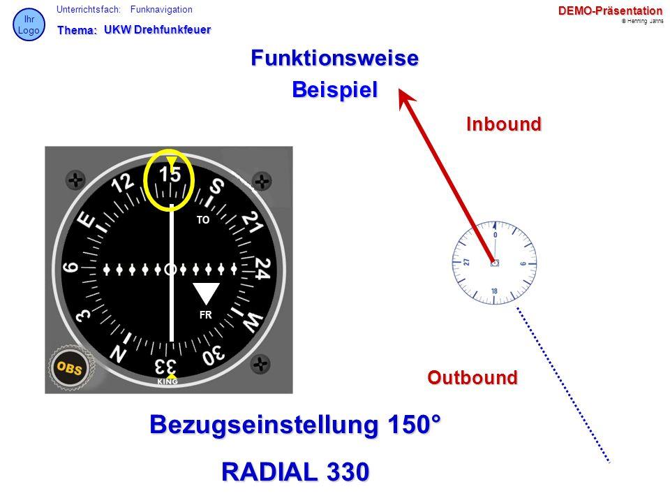 Thema: Unterrichtsfach: © Henning Jahns Ihr LogoDEMO-Präsentation Funknavigation UKW Drehfunkfeuer Funktionsweise Beispiel TO FR Bezugseinstellung 150