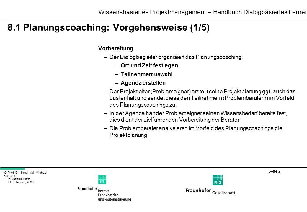 Seite 2 Wissensbasiertes Projektmanagement – Handbuch Dialogbasiertes Lernen © Prof. Dr.-Ing. habil. Michael Schenk: Fraunhofer IFF Magdeburg, 2005 8.