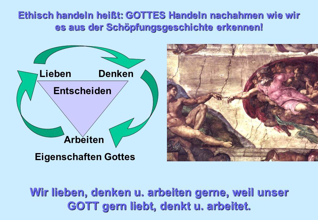 Ethisch handeln heißt: GOTTES Handeln nachahmen wie wir es aus der Schöpfungsgeschichte erkennen! LiebenDenken Arbeiten Entscheiden Wir lieben, denken