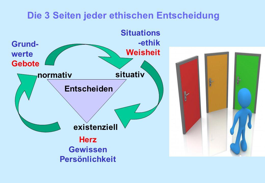 Die 3 Seiten jeder ethischen Entscheidung normativ situativ existenziell Entscheiden Herz Gewissen Persönlichkeit Grund- werte Gebote Situations -ethi