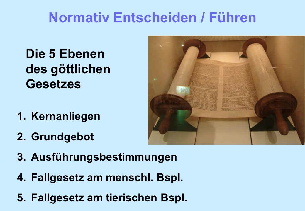 Normativ Entscheiden / Führen 1.Kernanliegen 2.Grundgebot 3.Ausführungsbestimmungen 4.Fallgesetz am menschl. Bspl. 5.Fallgesetz am tierischen Bspl. Di