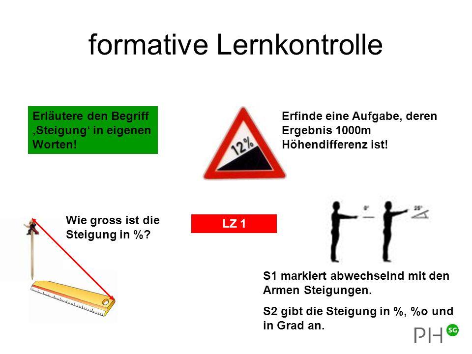 formative Lernkontrolle LZ 1 Erläutere den Begriff Steigung in eigenen Worten.