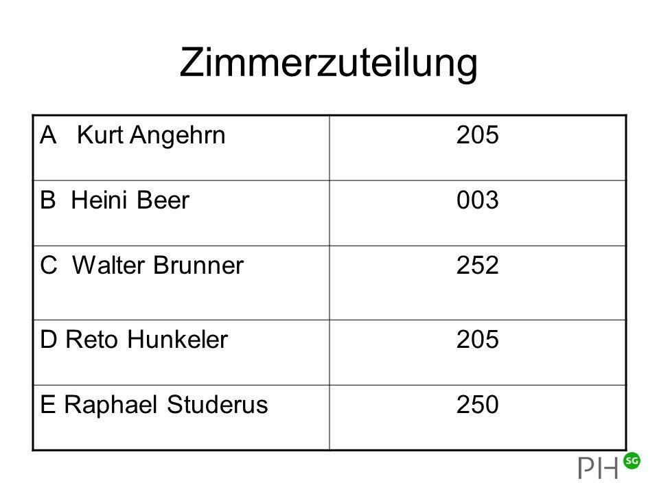 Zimmerzuteilung A Kurt Angehrn205 B Heini Beer003 C Walter Brunner252 D Reto Hunkeler205 E Raphael Studerus250
