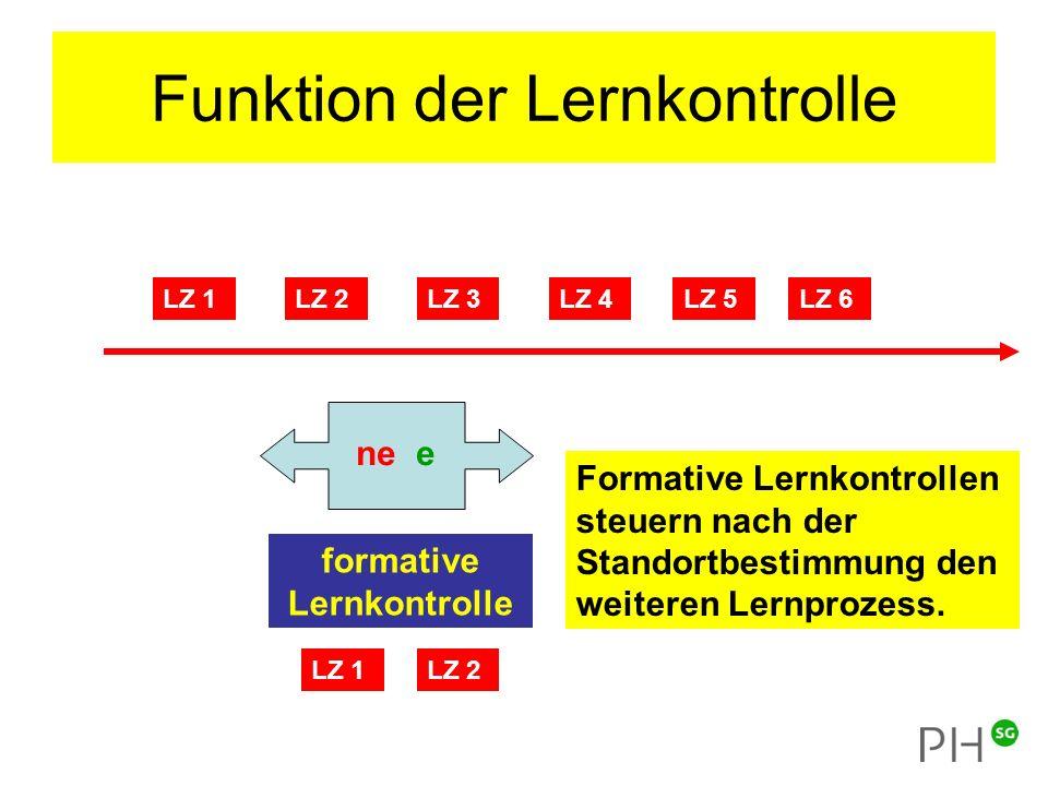 Funktion der Lernkontrolle LZ 1LZ 2LZ 6 formative Lernkontrolle LZ 1LZ 2 LZ 3LZ 4LZ 5 ne e Formative Lernkontrollen steuern nach der Standortbestimmung den weiteren Lernprozess.