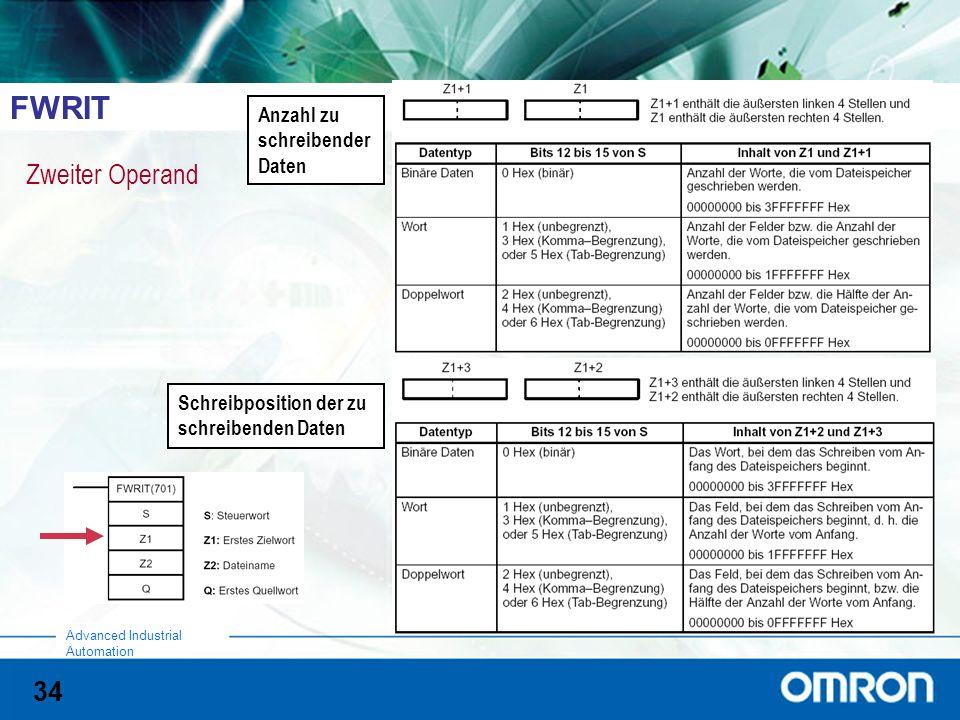 34 Advanced Industrial Automation FWRIT Anzahl zu schreibender Daten Schreibposition der zu schreibenden Daten Zweiter Operand