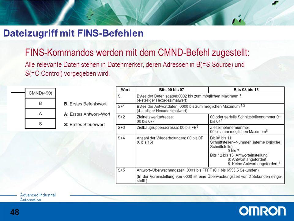 48 Advanced Industrial Automation Dateizugriff mit FINS-Befehlen FINS-Kommandos werden mit dem CMND-Befehl zugestellt: Alle relevante Daten stehen in Datenmerker, deren Adressen in B(=S:Source) und S(=C:Control) vorgegeben wird.