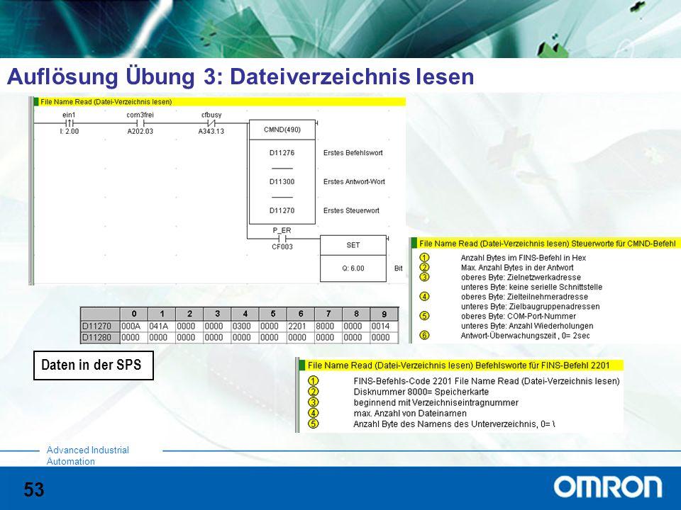 53 Advanced Industrial Automation Auflösung Übung 3: Dateiverzeichnis lesen Daten in der SPS