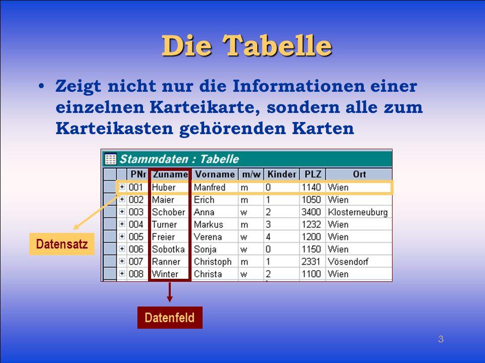4 Ansichten in Access DatenblattansichtEntwurfsansicht Gilt für Tabellen, Abfragen, Formulare usw.