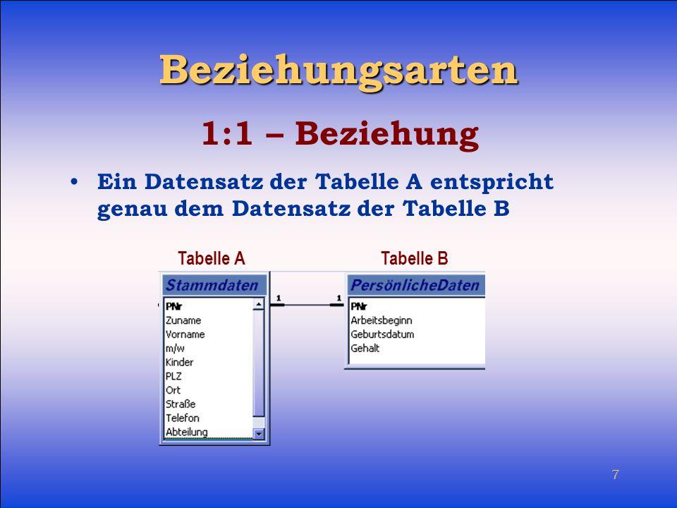 7 Beziehungsarten Ein Datensatz der Tabelle A entspricht genau dem Datensatz der Tabelle B 1:1 – Beziehung Tabelle ATabelle B