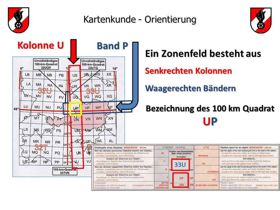 Kartenkunde - Orientierung Kolonne U Band P Ein Zonenfeld besteht aus Senkrechten Kolonnen Waagerechten Bändern Bezeichnung des 100 km Quadrat UP 33U