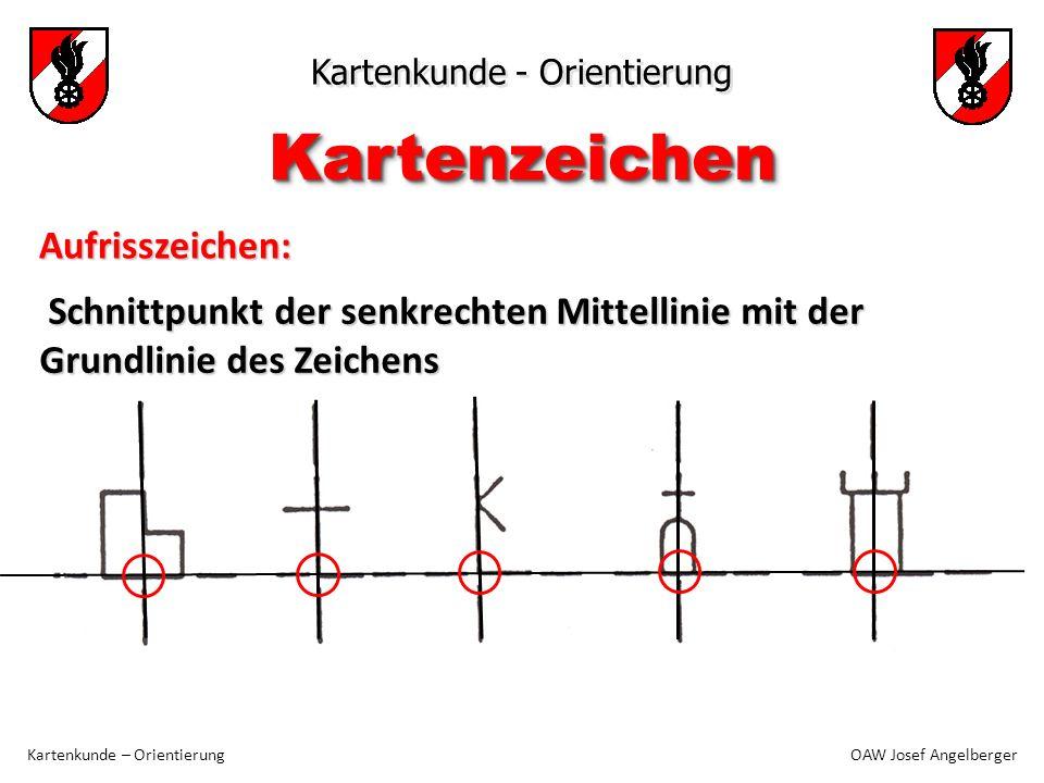 Kartenkunde - Orientierung Kartenkunde – Orientierung OAW Josef Angelberger KartenzeichenKartenzeichen Schnittpunkt der senkrechten Mittellinie mit de