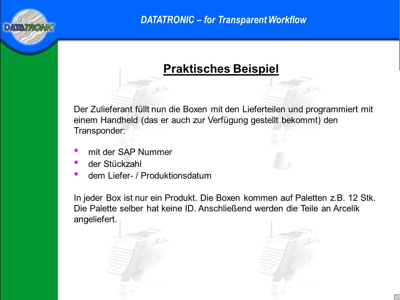 Praktisches Beispiel DATATRONIC – for Transparent Workflow Ende 2003 hat die türkische Firma ARCELIK die ELEKTRA BREGENZ gekauft. Die Maschinen, Gerät