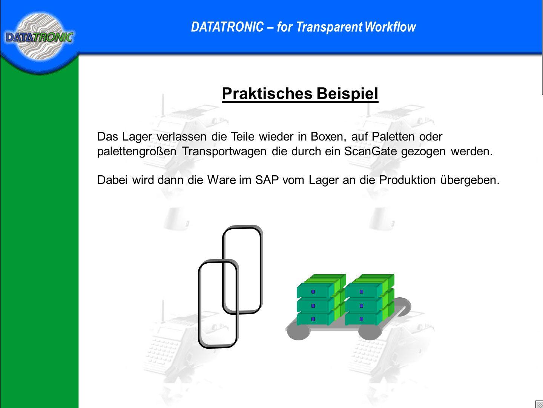 Praktisches Beispiel DATATRONIC – for Transparent Workflow Kommisionieren: Die Produktion fordert Teile an indem ins HandHeld die Picking-Liste gelade